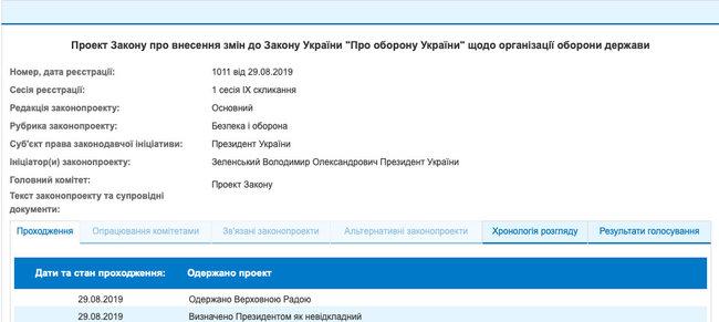 Зеленський захотів змінити організацію оборони України