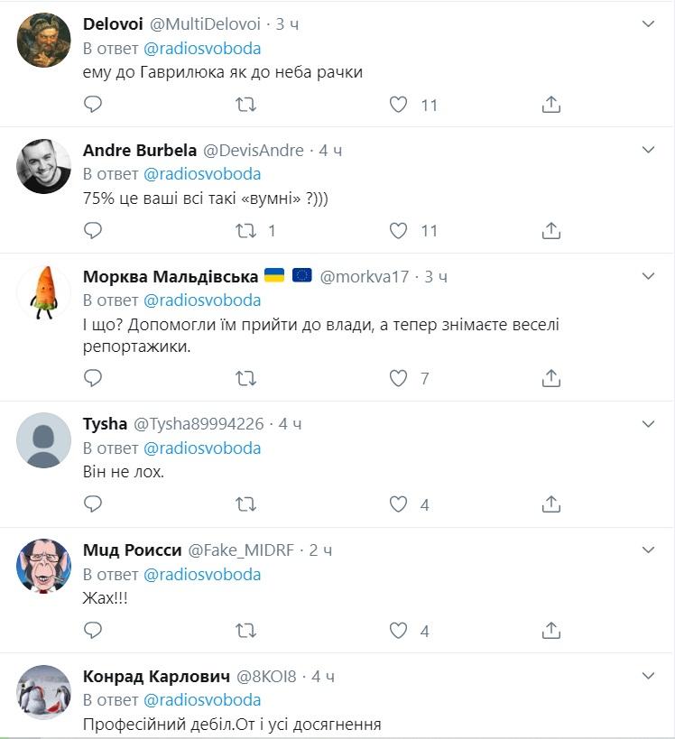 """""""Що це було?"""": українці в шоці від інтерв'ю """"Слуги народу"""". ВІДЕО"""