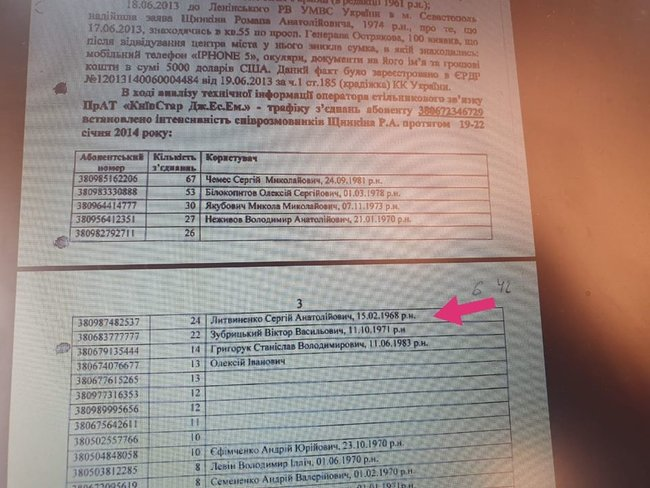 """Координатор вбивць майданівця Вербицького 24 рази дзвонив депутату від """"Слуги народу"""" під час викрадення"""