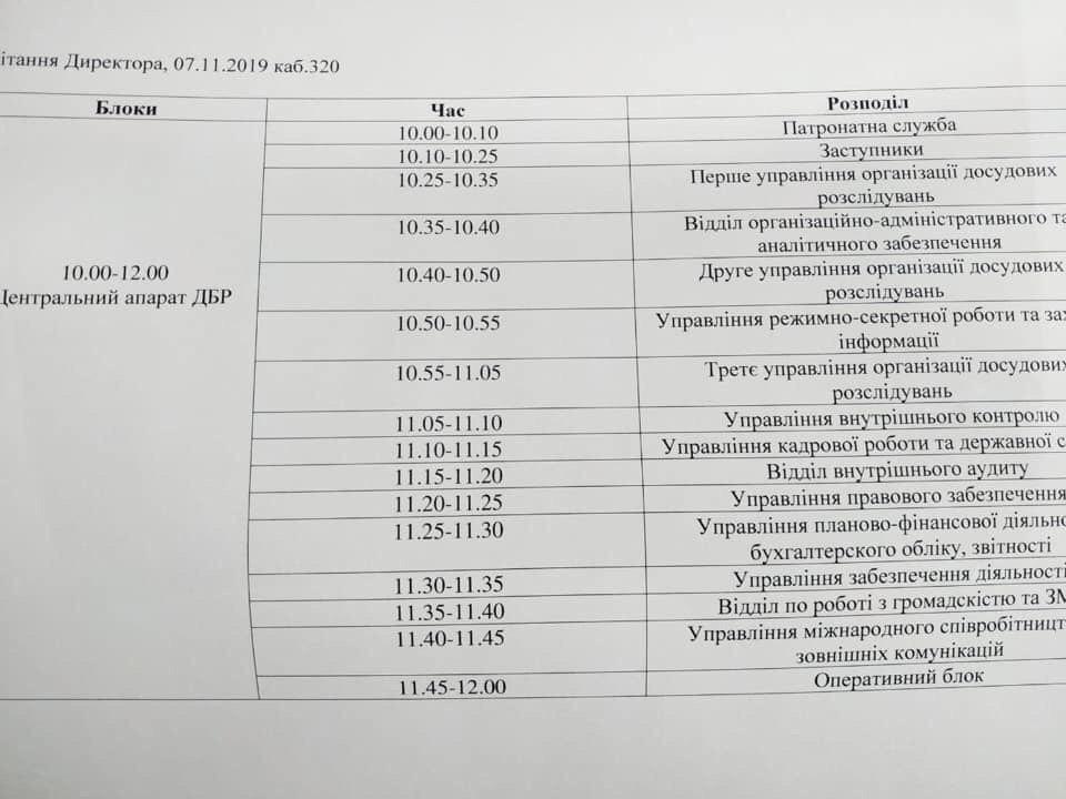 """""""Повний совок"""": в ДБР склали список, хто і коли має вітати з днем народження Трубу"""