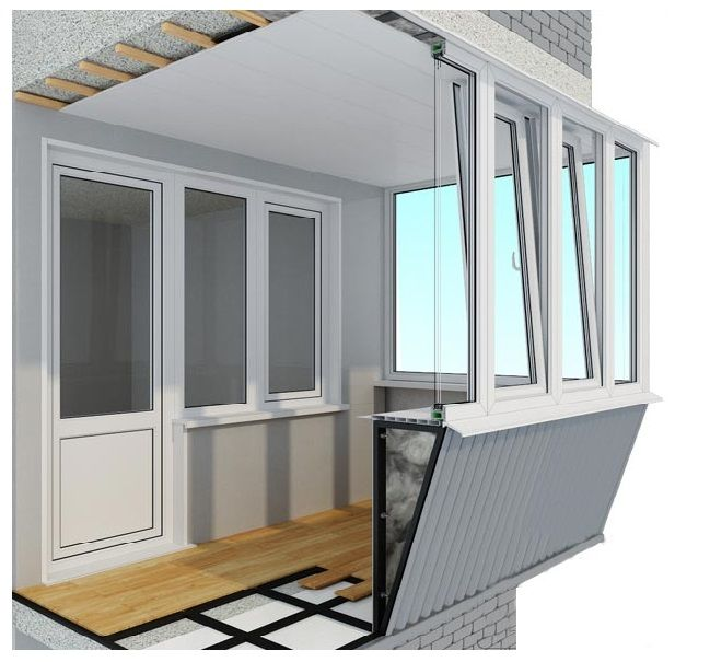 Особенности и преимущества балкона с выносом
