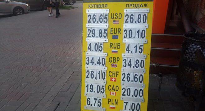 (Рус) Как узнать актуальный курс валют в Виннице