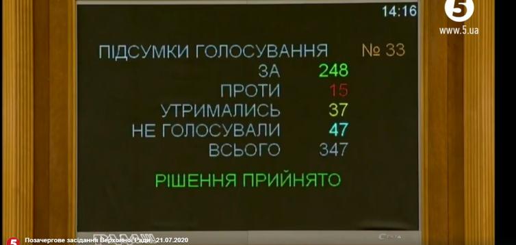 Рада прийняла за основу закон, який суперечить Угоді про Асоціацію з ЄС
