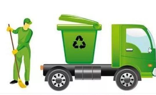 Послуги вивезення сміття