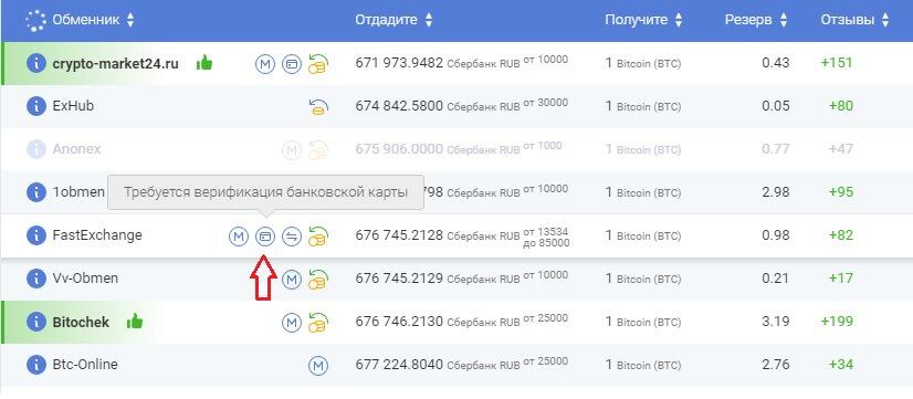 Преимущества сервиса мониторинга онлайн обменников
