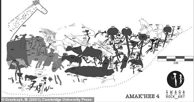 Вчені розкрили таємницю дивних наскельних малюнків в Танзанії