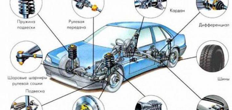 Советы по выбору запчастей на Nissan Rogue